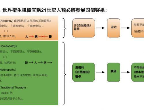 中華自然醫學概論之一此療非彼療